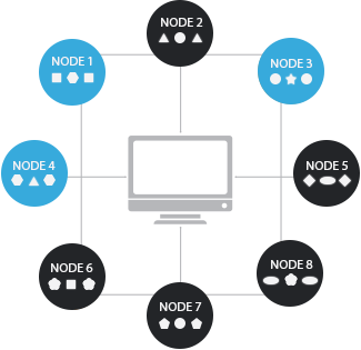 PowerMTA™ Management Console | Port25 Solutions, Inc